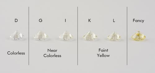 Diamond color comparison actual diamonds with fancy yellow