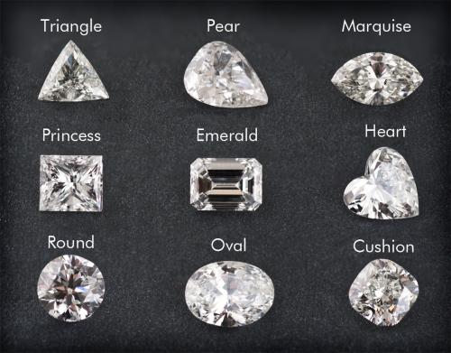Diamond shape comparison image