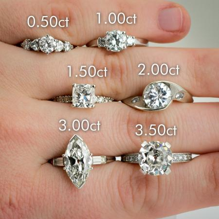 Diamond carat size comparison on hand